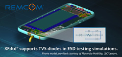 XFdtd supports TVS diodes in ESD testing simulations.